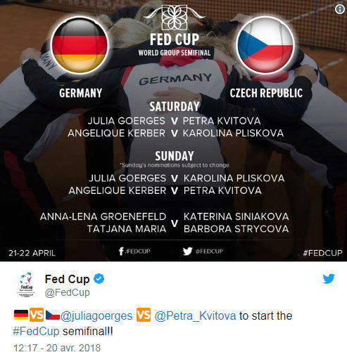 FED CUP 2018 : Groupe Mondial  1/2 FINALES - Page 3 Untit675