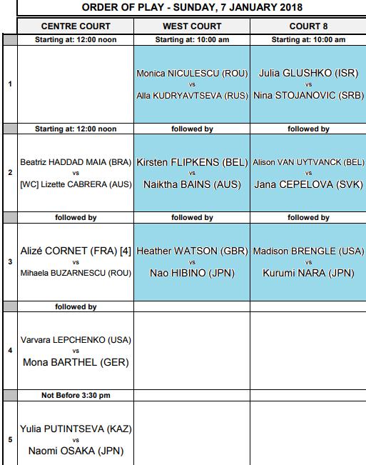 WTA HOBART 2018 Untit745