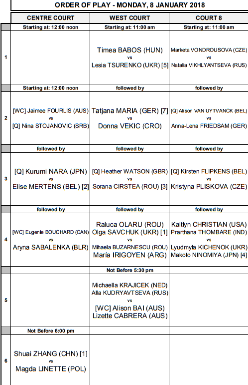 WTA HOBART 2018 - Page 2 Untit757