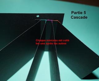 4ème Continent L'ASIE:  - Partie 4 du road book/Planner Cascad11
