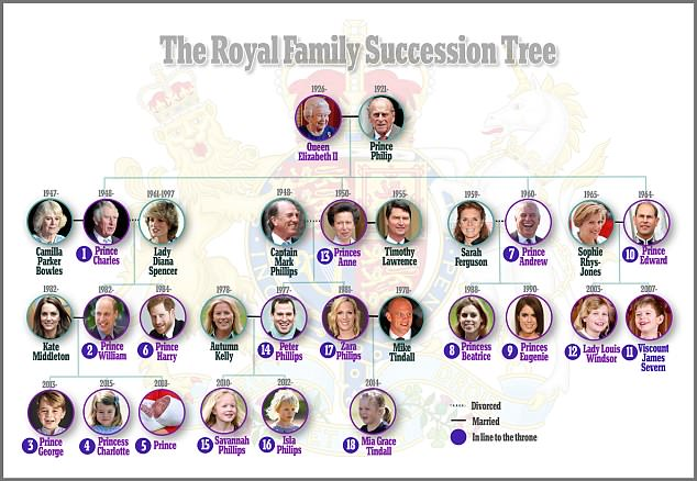 PRINCE WILLIAM  & CATHERINE  MIDDLETON - Page 2 4b785d10