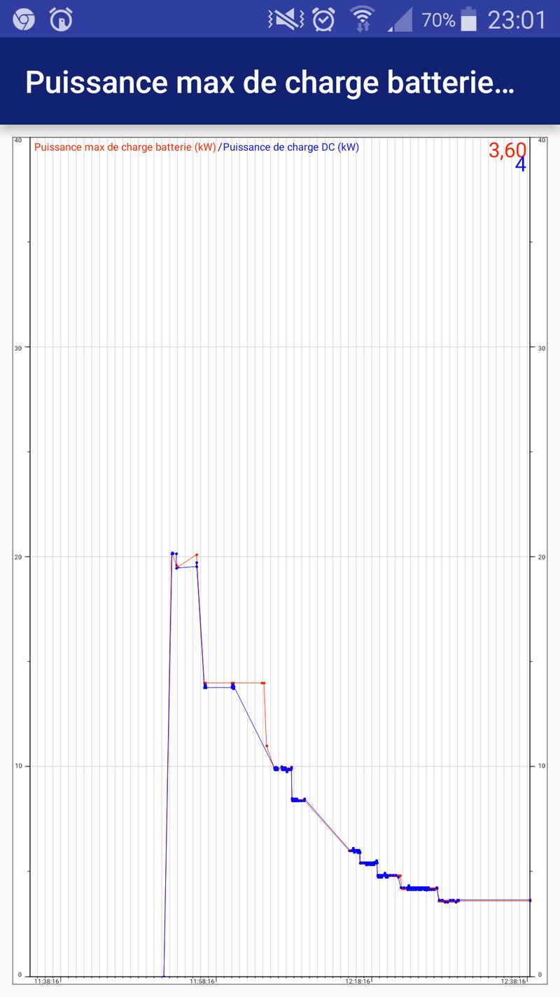 Puissance de la recharge variable ? Screen10