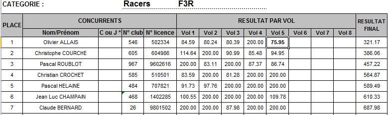 Racers Cup du Nacre Air Modeles 15 avril 2018 F3r12