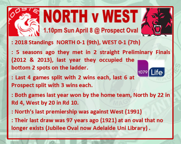 Round 2: North v West - Sunday 8 April @ Prospect Oval Rd_2_n10