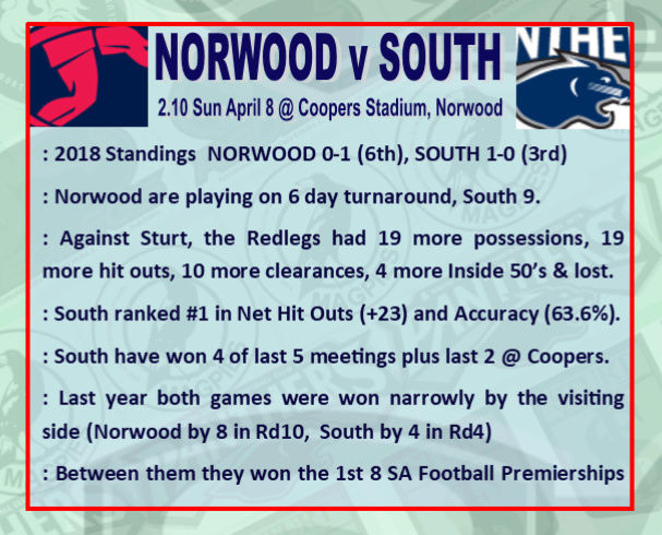 Round 2: Norwood v South - Sunday 8 April @ Coopers Stadium Rd_2_n11