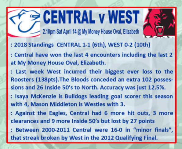 Round 3: Centrals v West - Saturday 14 April @ My Money House Oval Rd_3_c10