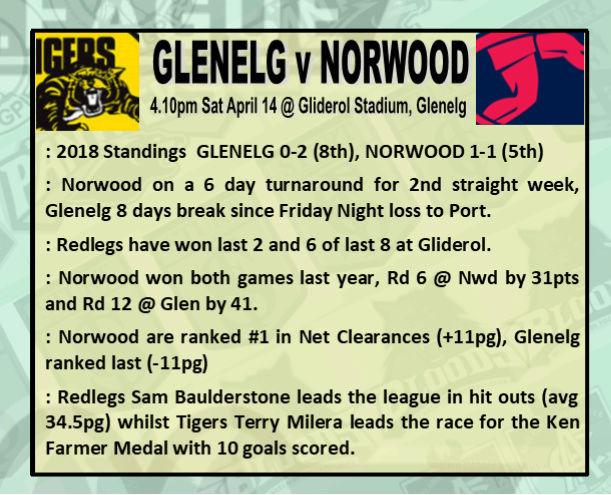 Round 3: Glenelg v Norwood - Saturday 14 April @ Gliderol Stadium Rd_3_g10