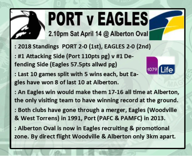 Round 3: Port v Eagles - Saturday 14 April @ Alberton Oval Rd_3_p10