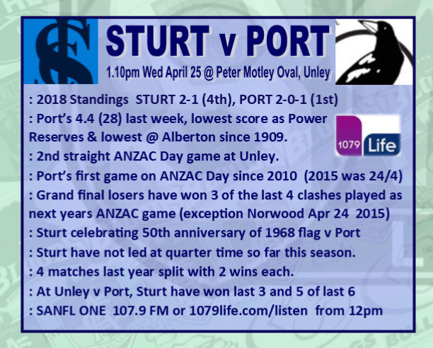 Round 4: Sturt v Port - Wednesday 25 April @ Peter Motley Oval Rd_4_s10