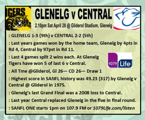 Round 5: Glenelg v Centrals - Saturday 28 April @ Gliderol Stadium Rd_5_g10