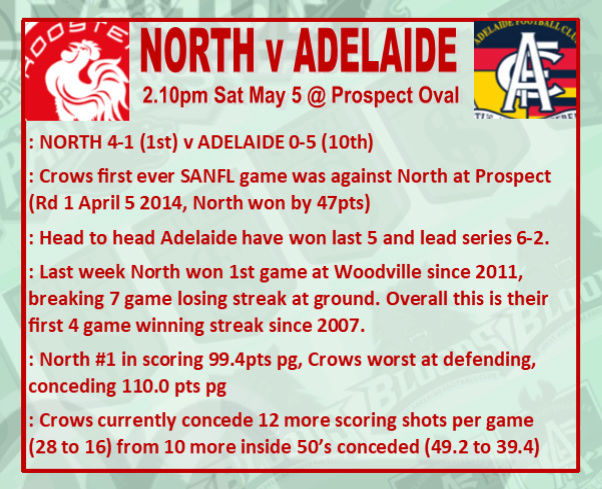 Round 6: North v Adelaide - Saturday 5 May @ Prospect Oval Rd_6_n11