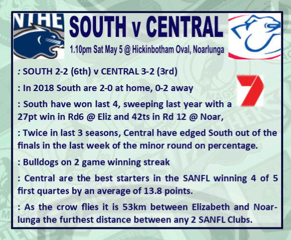 Round 6: South v Centrals - Saturday 5 May @ Hickinbotham Oval Rd_6_s10
