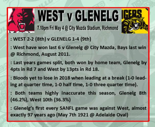Round 6: West v Glenelg - Friday 4 May @ City Mazda Stadium Rd_6_w11