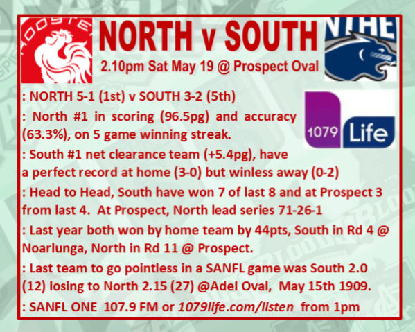 Round 7: North v South - Saturday 19 May @ Prospect Oval Rd_7_n10