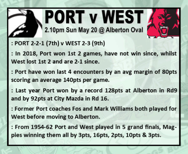 Round 7: Port v West - Sunday 20 May @ Alberton Oval Rd_7_p10