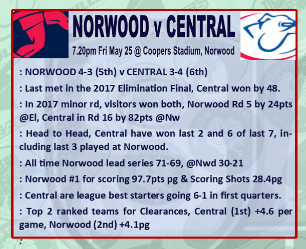 Round 8: Norwood v Centrals - Friday 25 May @ Coopers Stadium Rd_8_n11