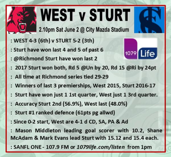 Round 9: West v Sturt - Saturday 2 June @ City Mazda Stadium Rd_9_w10