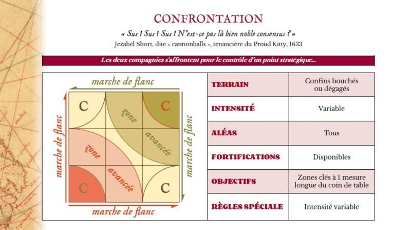 [FUROR MUNDI] Confrontation à Encarnación - RC didactique in extenso Mes-0611