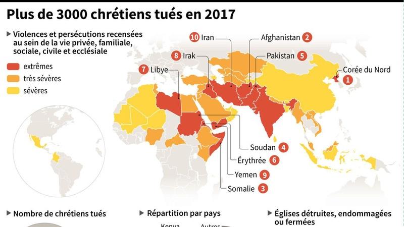 Persécutions des Chrétiens dans le Monde Plus-d10