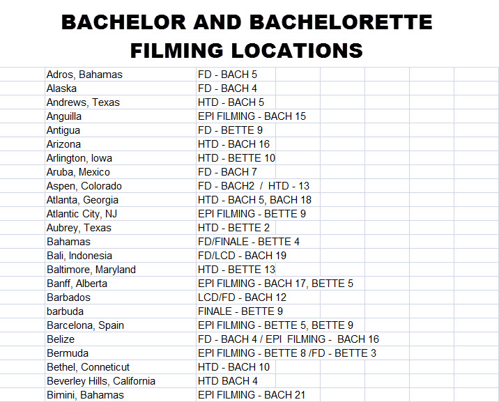 The Bachelor - Bachelorette - Statistics - NO Discussion - *Sleuthing - Spoilers* - Page 4 2017-318