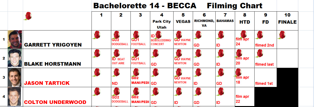 Bachelorette 14 - Becca Kufrin - Filming Schedule - Discussion - *Sleuthing Spoilers* - Page 11 2018-114