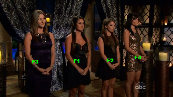 The Bachelor - Bachelorette - Statistics - NO Discussion - *Sleuthing - Spoilers* - Page 4 Bach1710