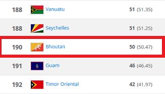 [2003] L'Autre finale - 1h17' Bhouta10