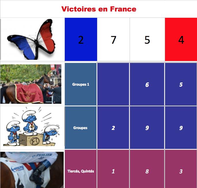 Le compteur de victoires, 2754, 01/05/18, Luminate Captur22