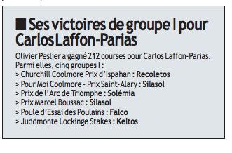 Interview dans Paris Courses Captur49