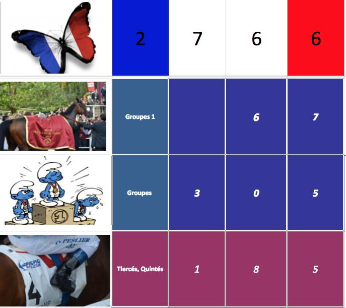 Le compteur de victoires : 2766, 03/06/18, Pollara Captur54