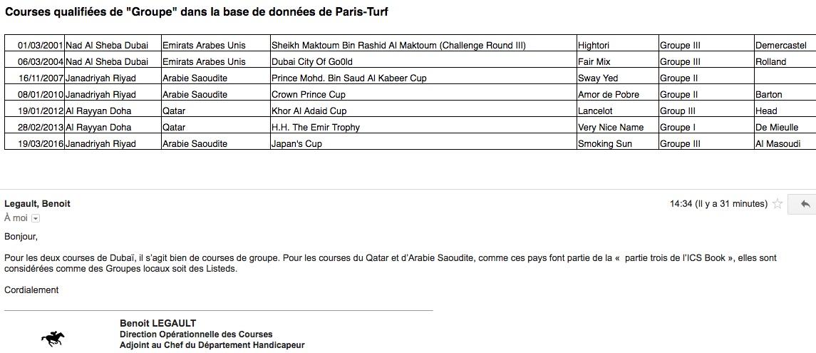 Le compteur de victoires : 302 groupes France, 400 au total  Op_pal10