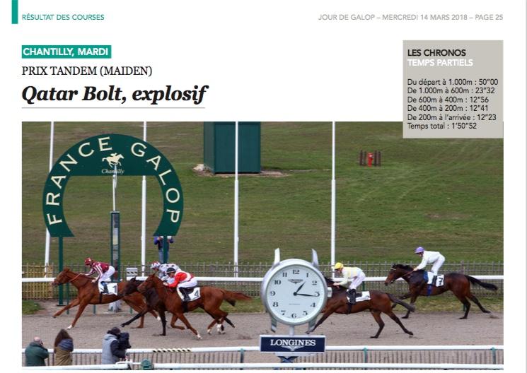 Le compteur de victoires, 2744, 13/03/18, Qatar Bolt Tandem12