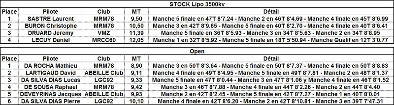Seconde manche ZCup saison 2 Open__11