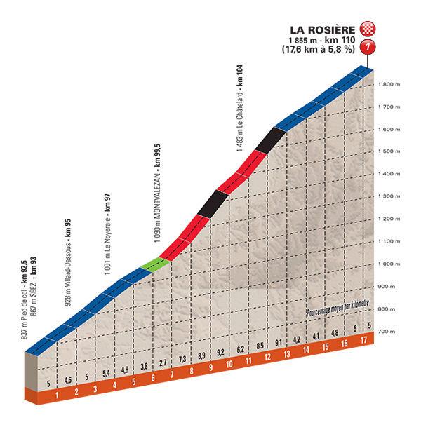 Le Tour de France passe en Tarentaise 1018da10