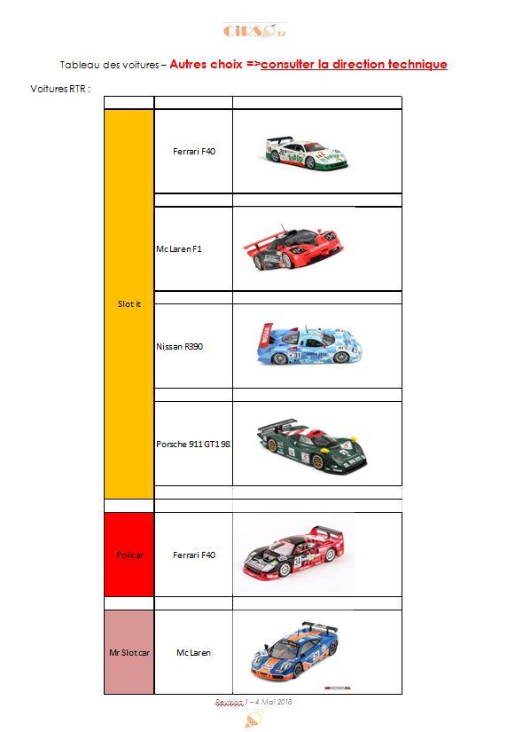 Règlement du Championnat analogique GT1 BPR Bpr210