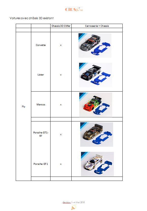Règlement du Championnat analogique GT1 BPR Bpr310
