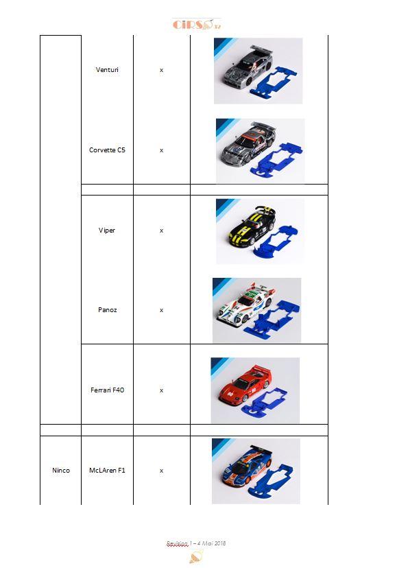 Règlement du Championnat analogique GT1 BPR Bpr410