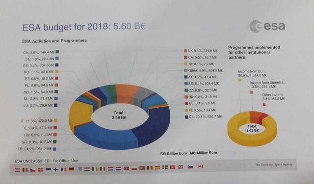 Déjeuner presse de début d'année au CNES et à l'ESA / 16 et 17 janvier 2018 20180111