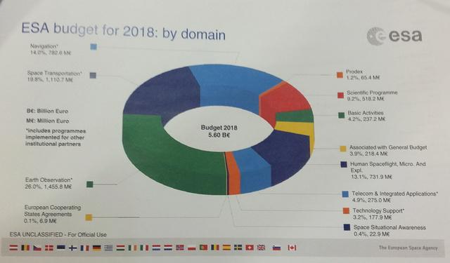Déjeuner presse de début d'année au CNES et à l'ESA / 16 et 17 janvier 2018 20180112