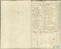 Affût anglais de 9-pounder au 1:10. Système de 1760 d'après J. Robertson en 1775. - Page 4 E105_a10