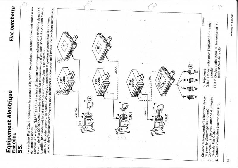 [ Fiat punto an 1995 ] comment supprimer l'anti-démarrage Img2_f10