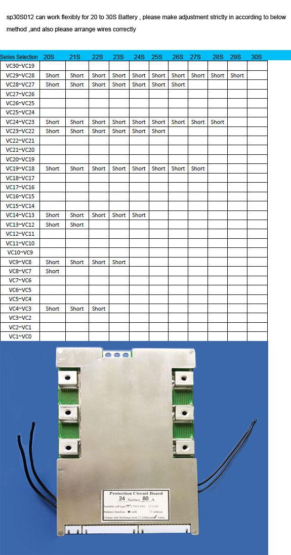 BMS et Depannage ou maintenance de pack de batterie  20s_to10