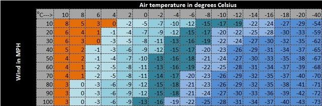 Wind Chill Chart _0_0_510