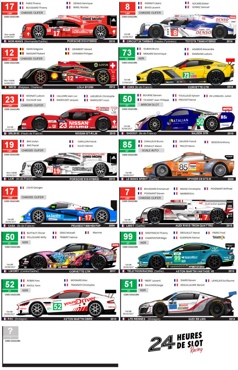 Les 24 heures (Davic) du Mans ... au Mans Liste_11
