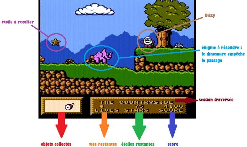 [NES] Mystery World Dizzy, la review 1210