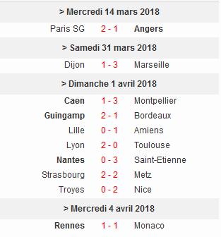 [Les Pronos de Fred 2017-2018]31eme journée !!! Match avancé PSG - Angers le 14/03 !!! - Page 2 31eme_10