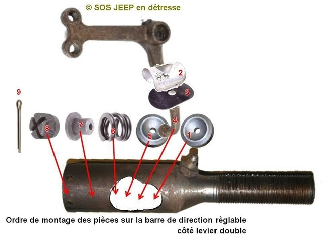 REMPLACEMENT DES ROULEMENTS ET AXE DU LEVIER DOUBLE DE DIRECTION Levier13