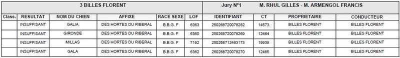 Les bbg en brevets saison 2017/2018 Lapin114