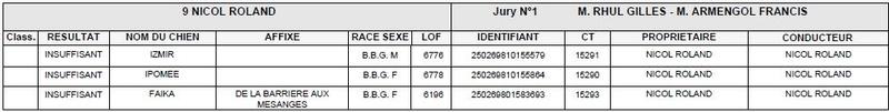 Les bbg en brevets saison 2017/2018 Lapin117