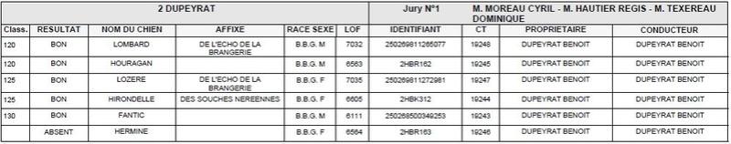 Les bbg en brevets saison 2017/2018 Liyvre11